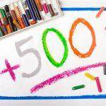 Informacja o terminie składania wniosków RODZINA 500+ na okres 2017/2018