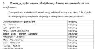 Tomasz Poręba: Via Carpathia po raz pierwszy na liście priorytetowych inwestycji UE