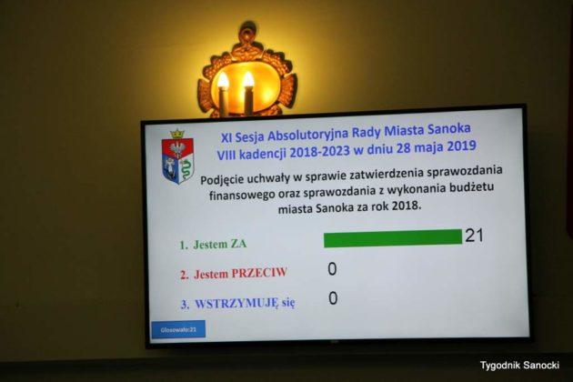 sesja absolutoryjna 9 630x420 - Wotum zaufania dla burmistrza