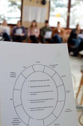 Open Up- Erasmus Plus daje szansę na odkrywaniesiebie.