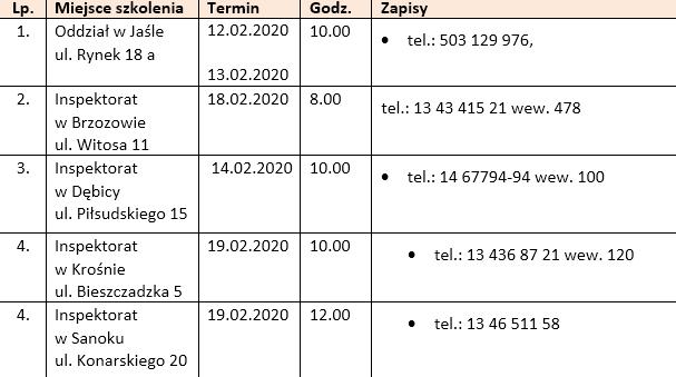 """Szkolenia - """"Mała działalność gospodarcza plus"""" – od 1.02.2020 r."""