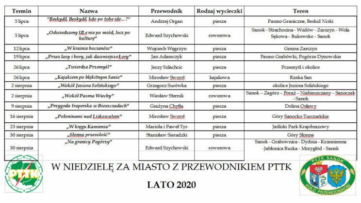 """""""W niedzielę za miasto z przewodnikiem PTTK"""" 2020"""