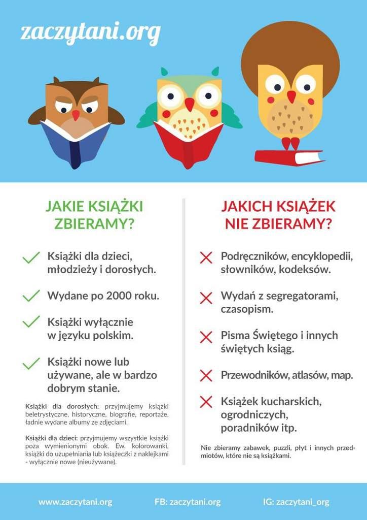 Wielka Zbiórka Książek w Księgarni Autorskiej